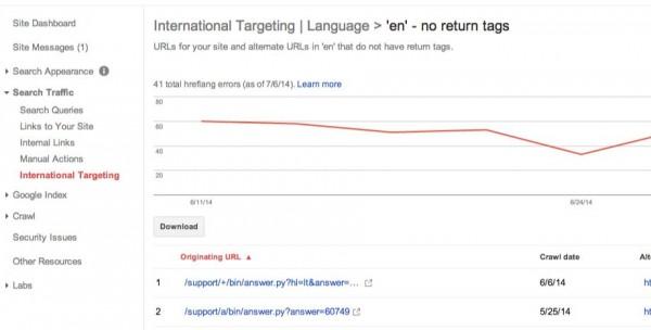 קידום ומיקוד אתר לשפות ומדינות שונות  – International targeting
