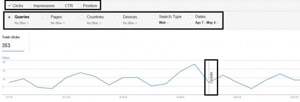 """Search Analytics – דו""""ח שאילתות חיפוש בוובמסטר טולס משתדרג!"""